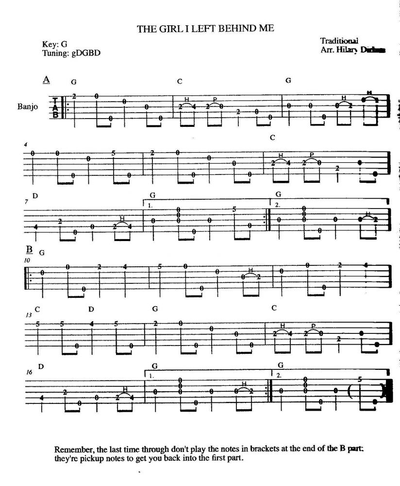 Banjo tablature explained